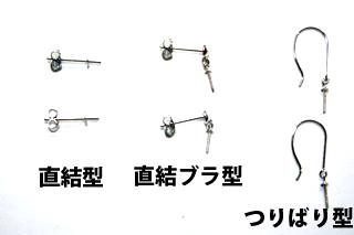 pierceparts